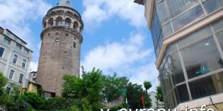 Что нужно знать туристу о Турции?
