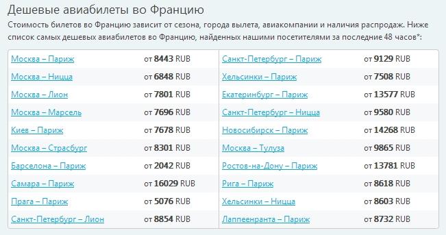 Прямые авиабилеты из санкт-петербурга в бишкек