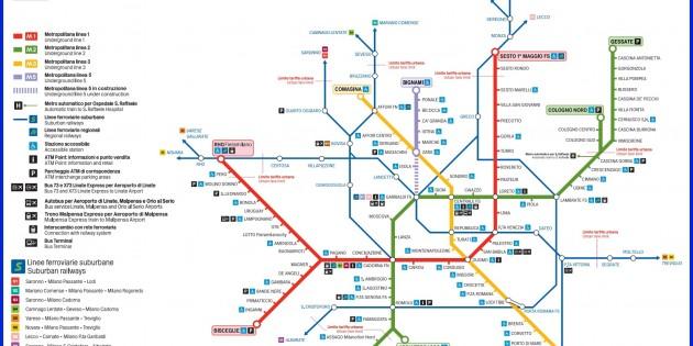 Транспорт Милана