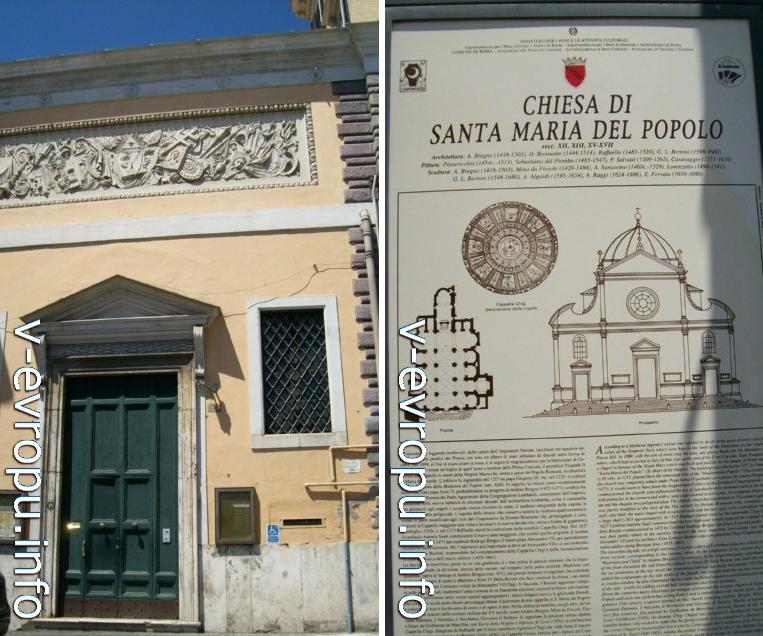 Боковой вход в церковь Санта Мария дель Пополо (со стороны площади) и схема базилики