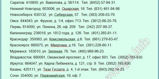 Консульство и визовые центры Австрии в России
