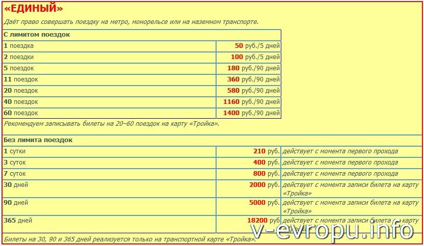 Стоимость проезда в метро и наземном транспорте Москвы с 1 ...: http://www.v-evropu.info/stoimost-proezda-v-moskve-v-2015.html