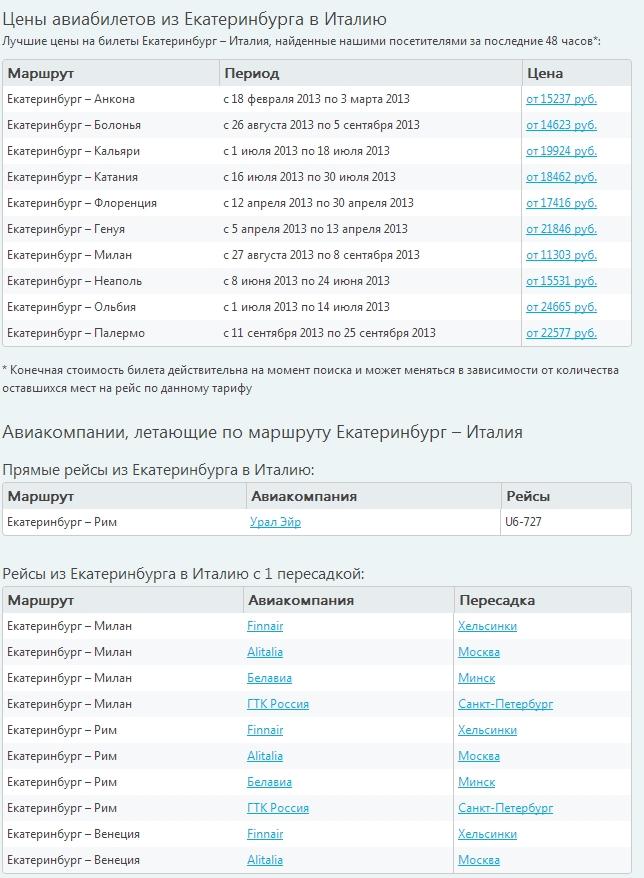 Дешевые авиабилеты из Екатеринбурга в Италию