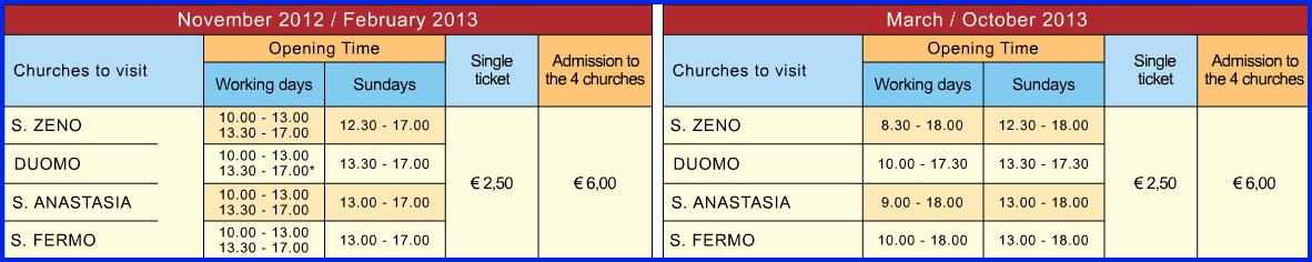 Стоимость посещения и режим работы главных церквей Вероны