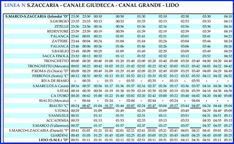 Венеция_расписание ночной линии вапоретто N_остров Лидо-Гранд канал