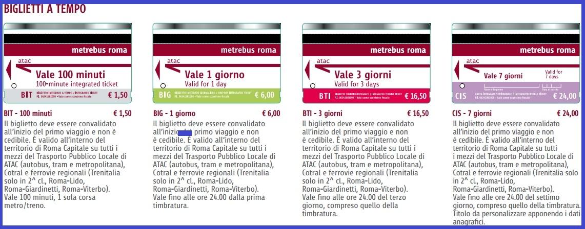 Виды билетов на проезд в общественном транспорте Рима в зоне А