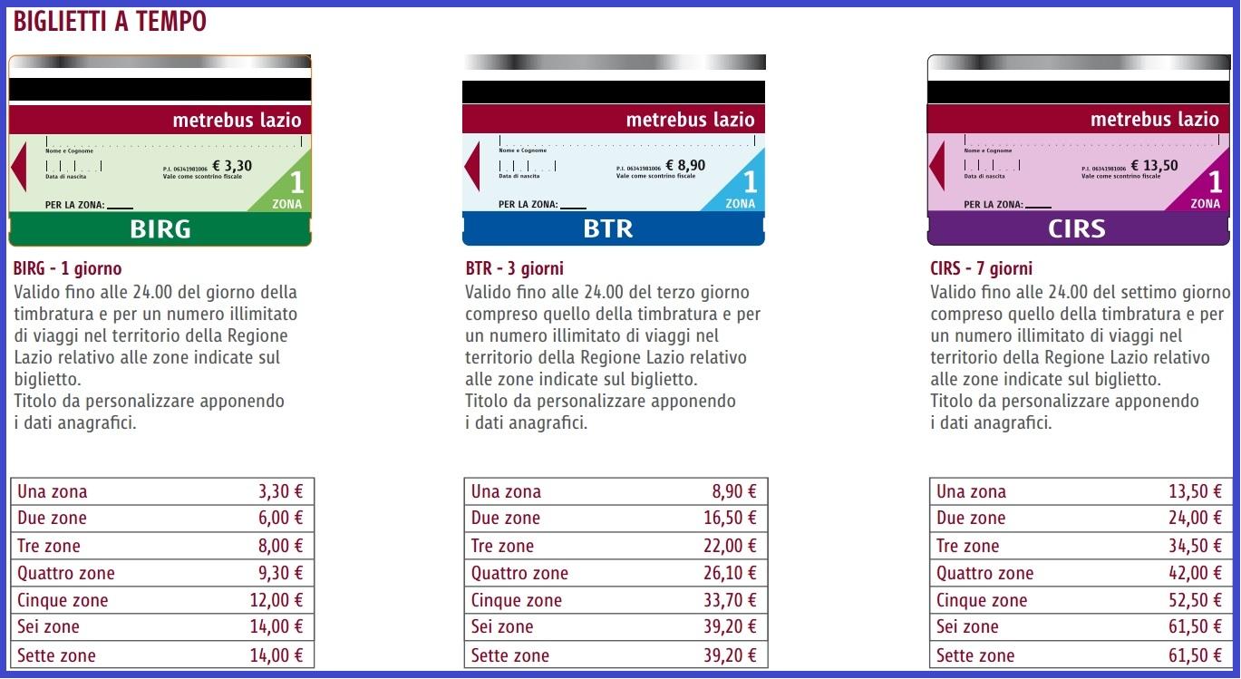 Виды билетов на проезд тарифных зонах Рима B-F