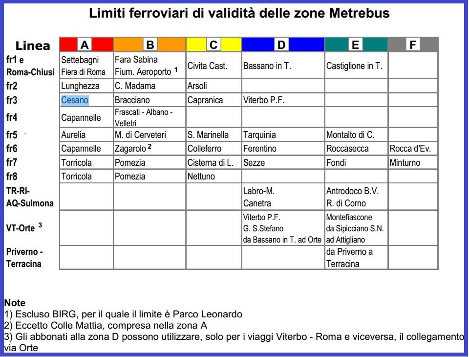 Транспорт Рима_ тарифные зоны