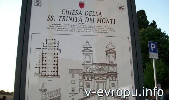Схема церкви Santissima-Trinità-dei-Monti