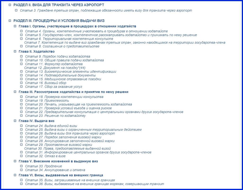 Подробная информация раздела-III о Процедурах и условиях выдачи виз и раздела-II о Визе для транзита через аэропорт Визовых правил
