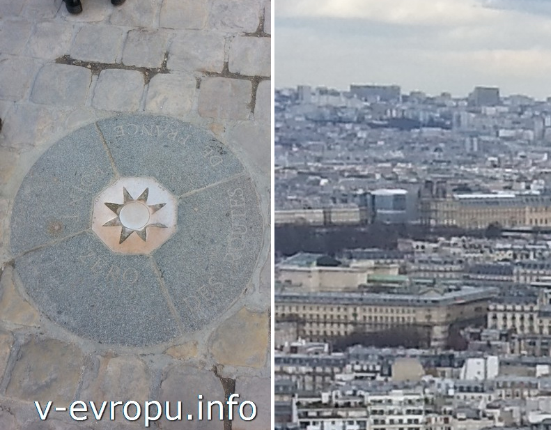Нулевой меридиан в Париже и панорама города