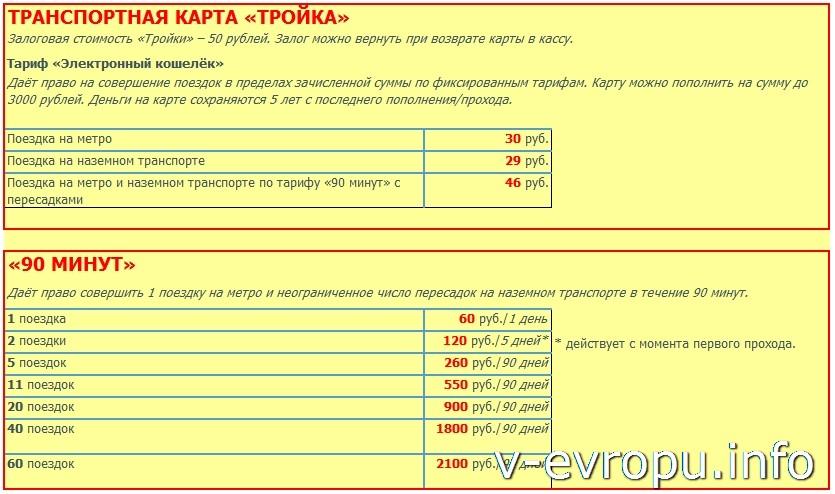 """Стоимость проезда в Москве по тарифам """"90 минут"""" и карте """"Тройка"""" в 2015 году"""